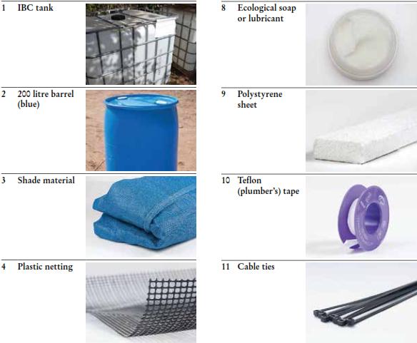 Vật liệu và dụng cụ cần thiết (1)