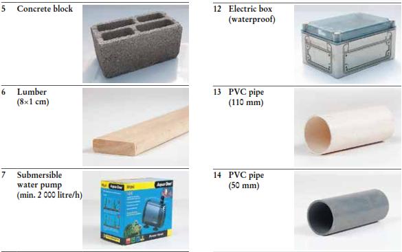 Vật liệu và dụng cụ cần thiết (11)