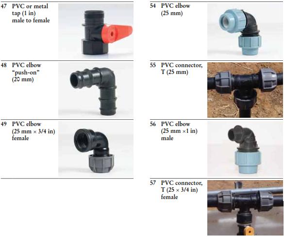 Vật liệu và dụng cụ cần thiết (5)