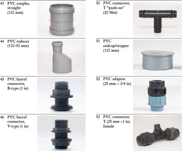 Vật liệu và dụng cụ cần thiết (6)