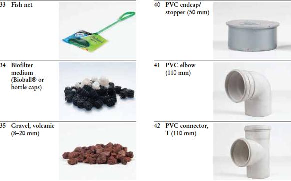 Vật liệu và dụng cụ cần thiết (7)